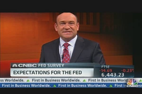 Fed Outlook: And CNBC's Survey Says..