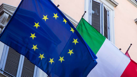 European Union Italian flags