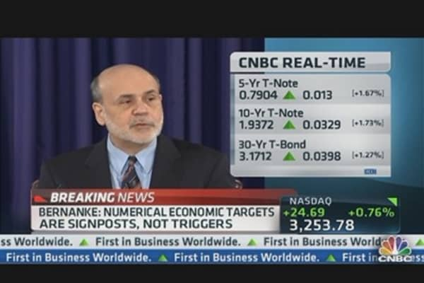Bernanke: Fed Bond Buying Costs Manageable