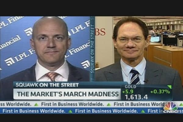 Market's March Madness Fueled by Uncertainty