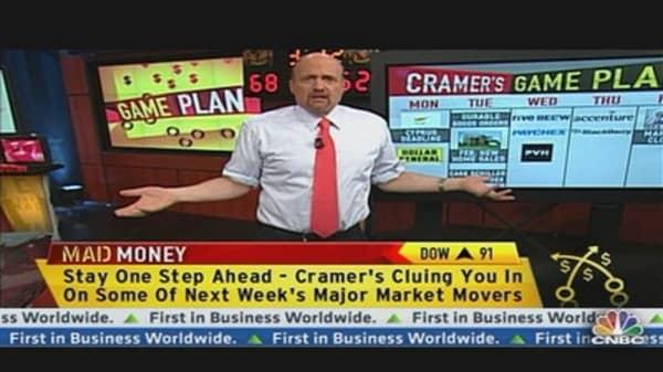 Cramer: Markets Keep Shrugging Off Bad News