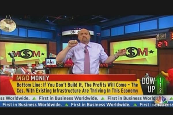 Cramer on the Dow's Dilemma