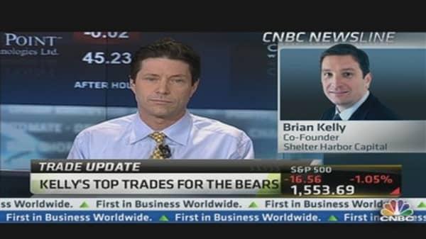 What to Short Amid Stock Selloff: Kelly