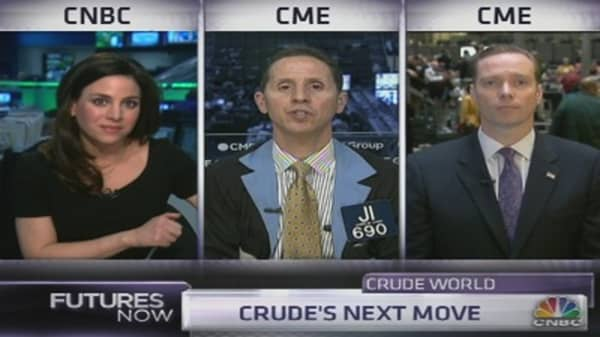 Where Oil Is Headed: Pro