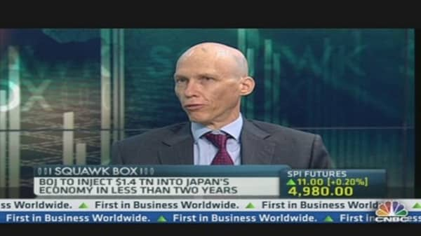 Analyst: Every Nikkei Dip is a Buying Opp