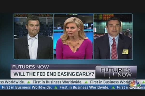 Futures Now: End of Easing?