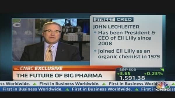 Eli Lilly CEO on the Future of Big Pharma