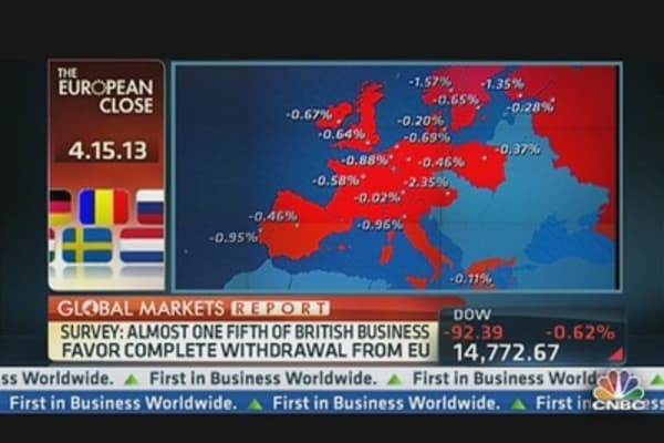 European Markets Close