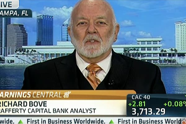 Bove: Bank Stocks Are 'Dirt Cheap'