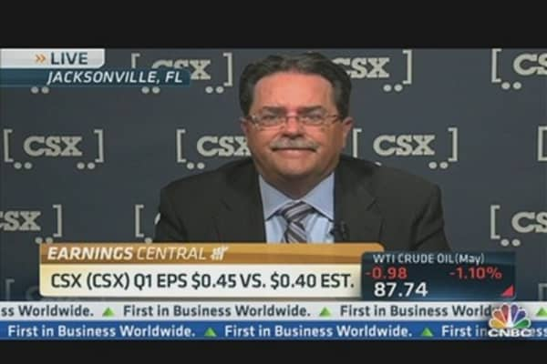 CSX CEO Reads Transport Tea Leaves