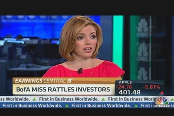 BofA's Miss Rattles Investors