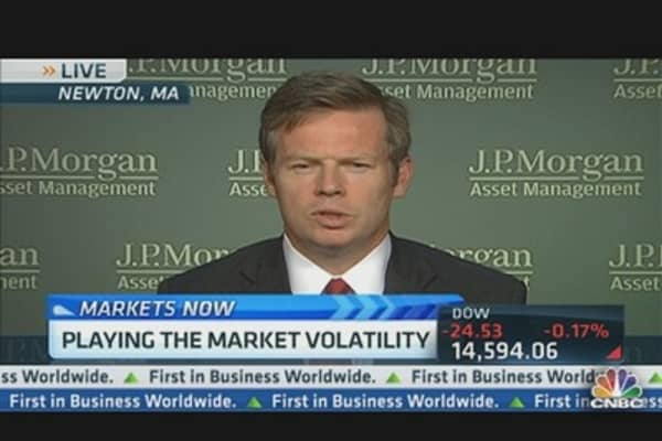 Market Volatility Plays: Pro