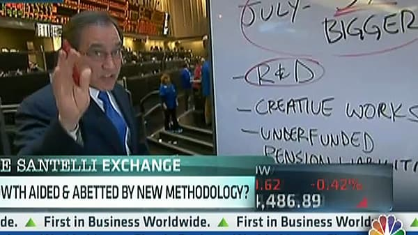 Santelli: Are We Rewriting Economic History?