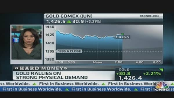 Gold Rallies on Strong Physical Demand