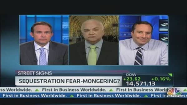 Sequestration Fear-Mongering?