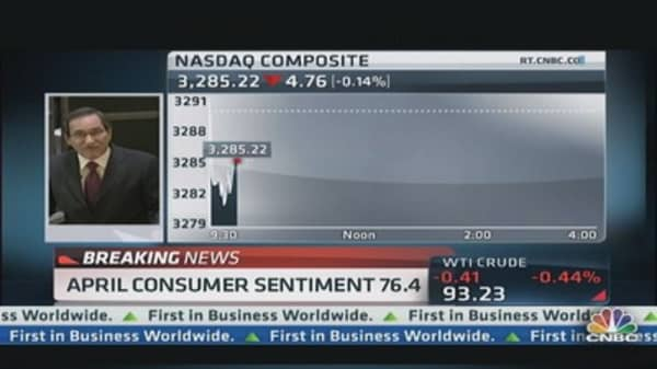 Consumer Sentiment 76.4 in April