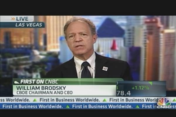 CBOE CEO on Software Glitch
