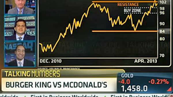 Talking Numbers: Burger King vs. McDonald's