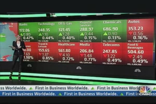 European Market Closes Lower