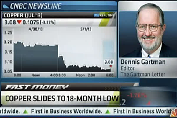 'Dr. Copper Is Sick,' Dennis Gartman Says