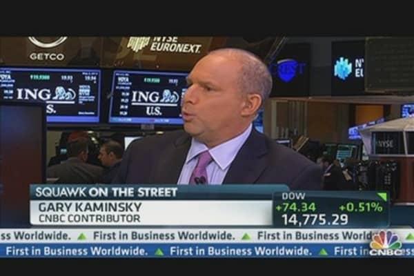 Morgan Stanley's Market Call