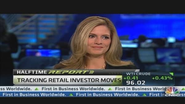 Tracking Retail Investor Moves