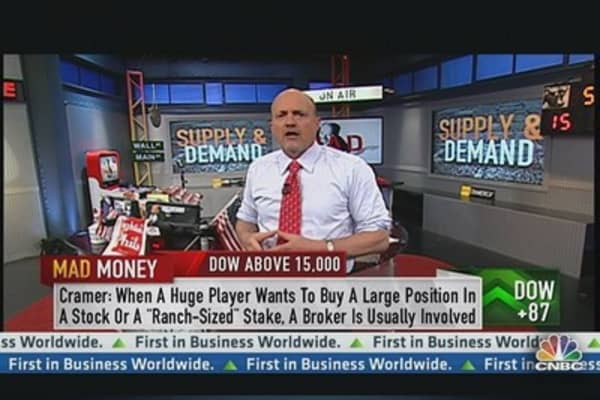 Cramer Demystifies Today's Record-Breaking Moves