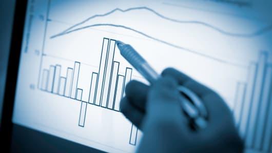 market trends forecast economy