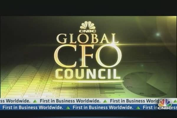 CNBC Global CFO Council Survey