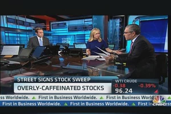 Overly-Caffeinated Stocks