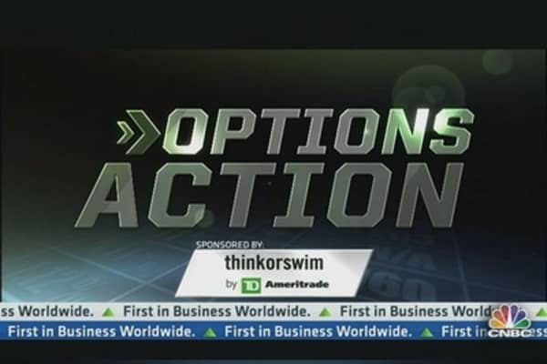 Options action facebook trade