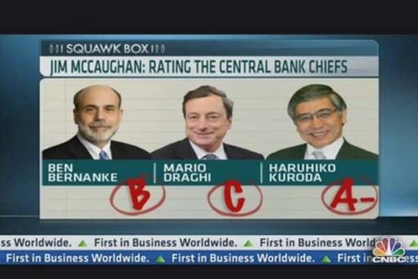 Rating the Central Bank Chiefs