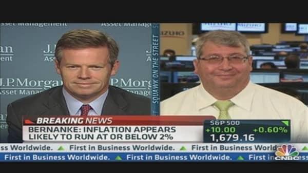 Fed Bernanke Preview