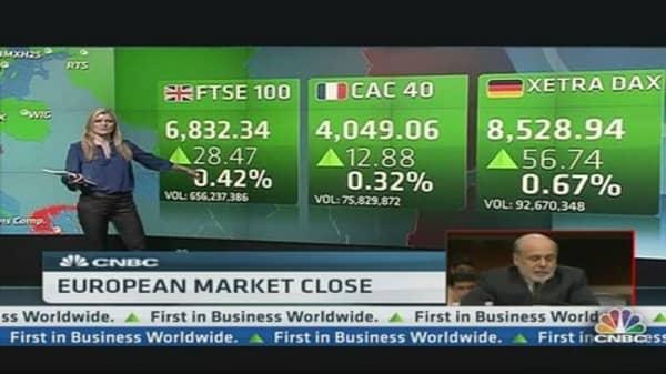 European Market Closes Slightly Higher