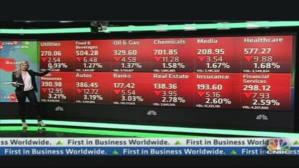 European Markets Close Sharply Lower