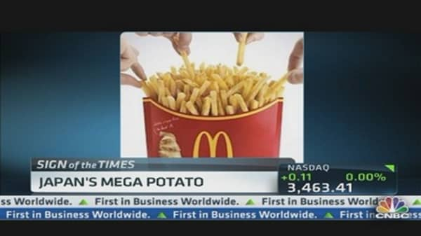 McDonald's Most Caloric Item Ever
