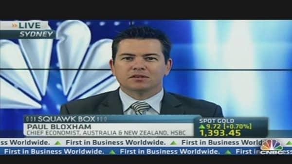 Will the Australian Dollar Fall Further Below Parity?
