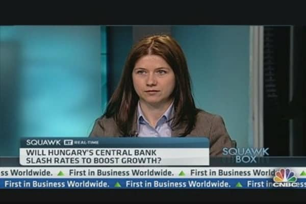 Do Rate Cuts Make Any Difference for Hungary?