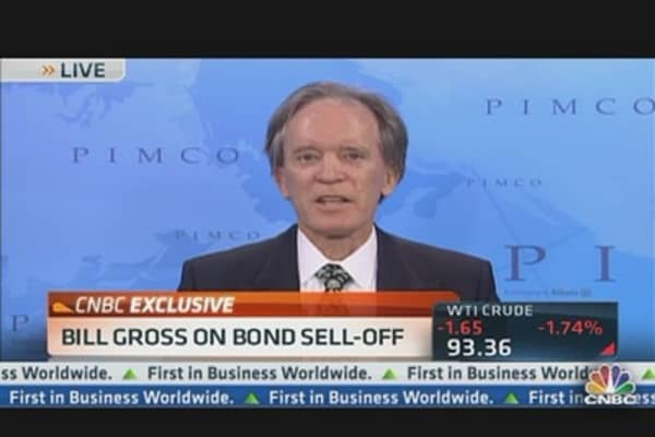 Bill Gross: Correlation Between Stocks & Bond Prices