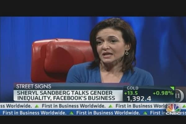 Gender Equality & Facebook's Business