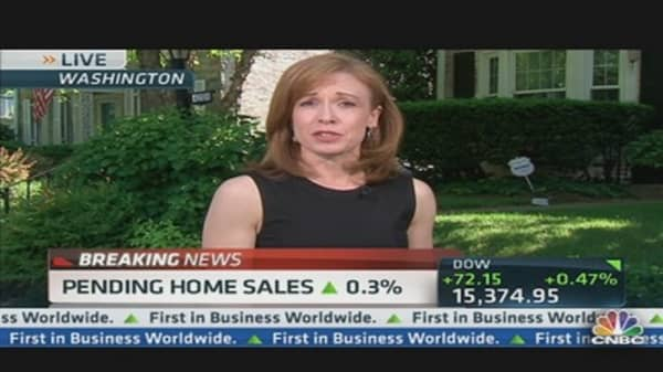 Pending Home Sales Up 0.3% in April