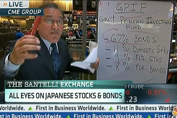 Santelli Takes on Japan's Pension Plan