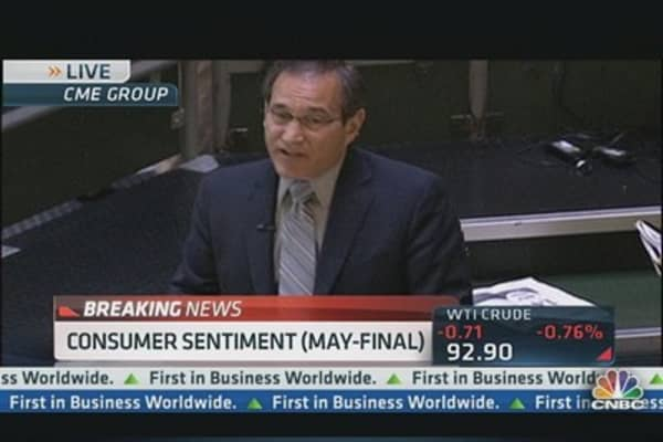 Consumer Sentiment (May-Final)