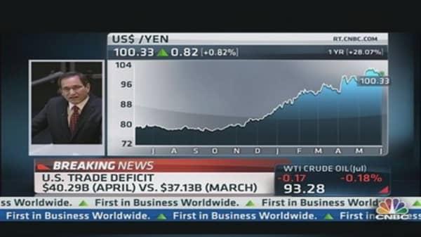 US Trade Deficit $40.29B in April