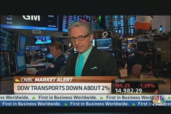 Pisani: Uncertainty Floating Around Now