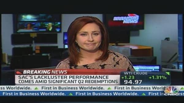 SAC Capital Performance Lackluster