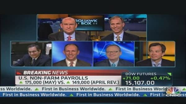 Nonfarm Payrolls Up 175,000 in May