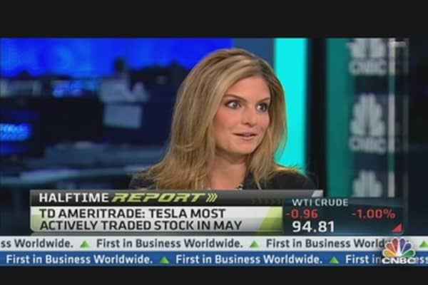 Retail Investors Uneasy, But Tesla Shares Explode