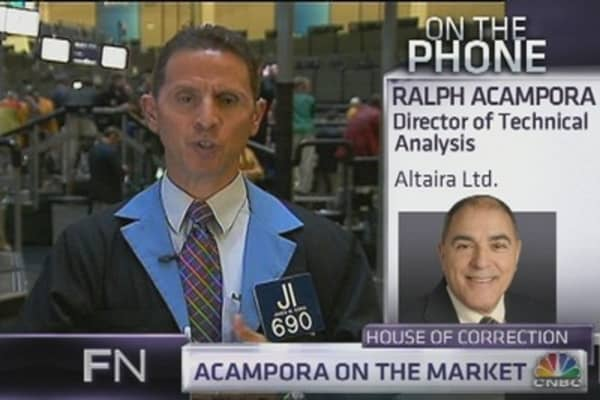 Acampora: This Could Be the End of the Correction