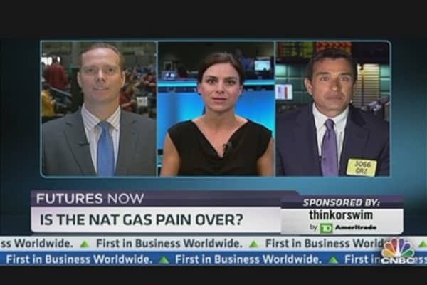Futures Now: Nat Gas Play